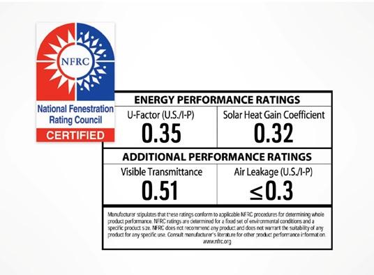 Image - http://www.energystar.gov/