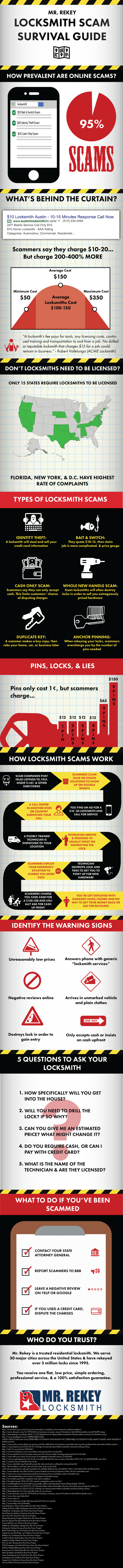 LocksmithScamInfographic