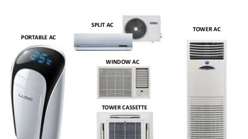 Choose the right air conditioner for your home